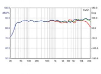 Testkriterien So testet hifitest.de HiFi-Komplettanlagen im Test, Bild 1