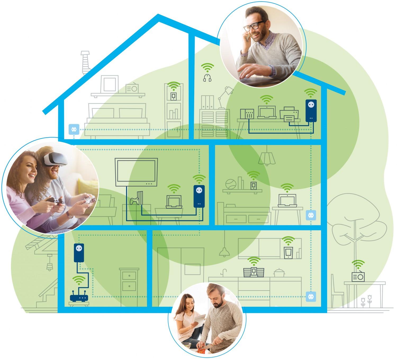 Smart Home Zum World Wi-Fi Day 2020: Fünf Tipps für besseres WLAN - News, Bild 2