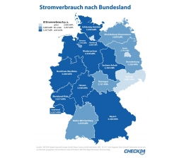 medien-check24-niedersachsen-saarlaender-und-rheinland-pfaelzer-verbrauchen-am-meisten-strom-18122.jpg