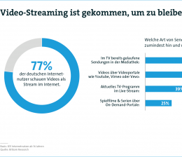 smart-home-fernsehen-heisst-jetzt-streaming-online-portale-weiter-auf-dem-vormarsch-11509.png