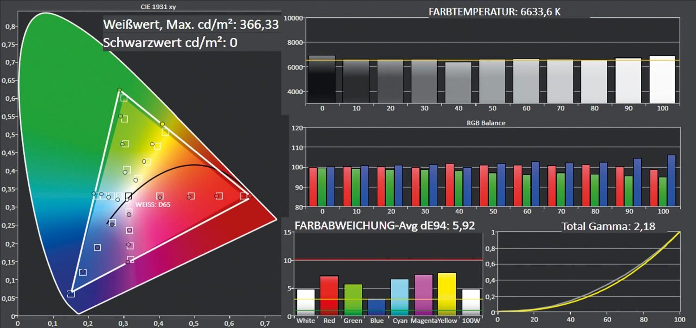 Beamer Acer V7850 im Test, Bild 5