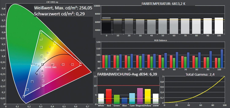 Beamer Acer V7850 im Test, Bild 6