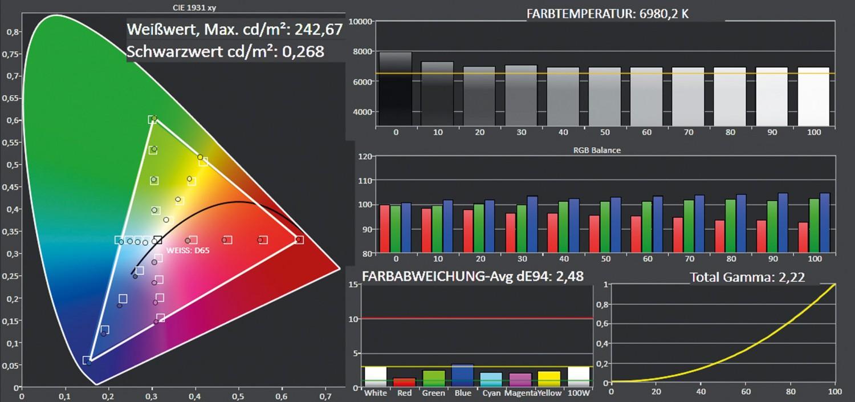 Beamer Acer V9800 im Test, Bild 7