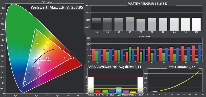 Beamer Acer VL7860 im Test, Bild 8