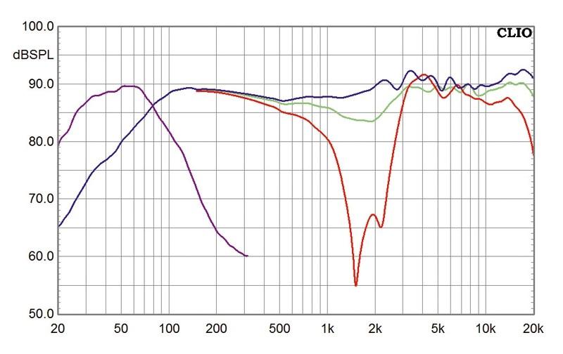 Lautsprecher Surround Acoustic Energy Acoustic Energy AE-5.1-Set im Test, Bild 3