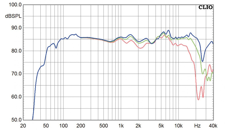 Lautsprecher Stereo Acoustic Energy AE100 im Test, Bild 6