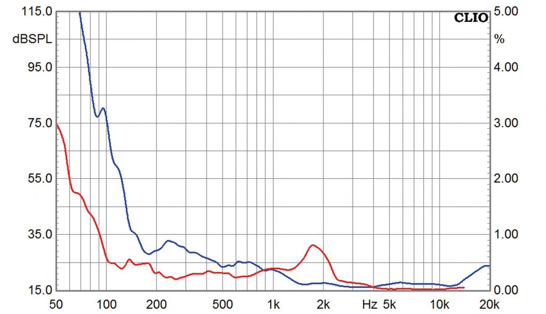 Lautsprecher Stereo Acoustic Energy AE100 im Test, Bild 7
