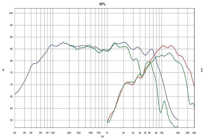 Car-HiFi-Lautsprecher 16cm Ampire SX165 im Test, Bild 7