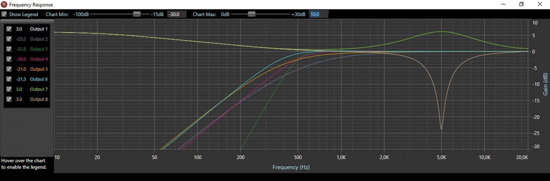 Car HiFi Endstufe Multikanal Arc Audio PS8-50 im Test, Bild 3
