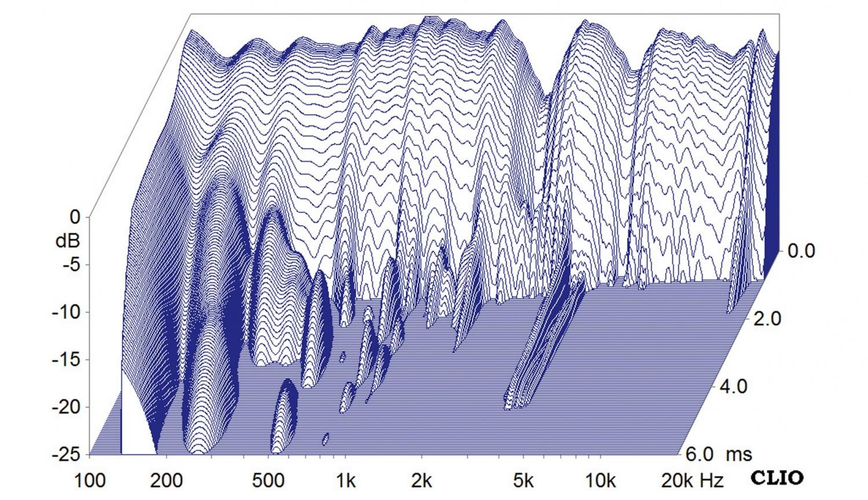 Lautsprecher Stereo Audio Solutions Rhapsody 130 im Test, Bild 11