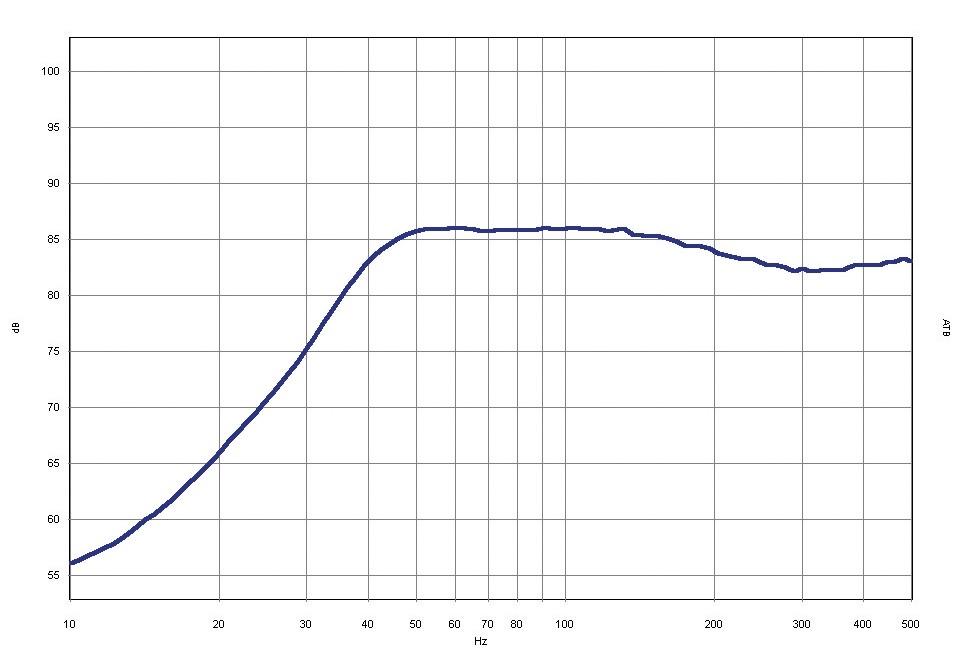 Car-Hifi Subwoofer Gehäuse Audio System HX 08 SQ BR im Test, Bild 17