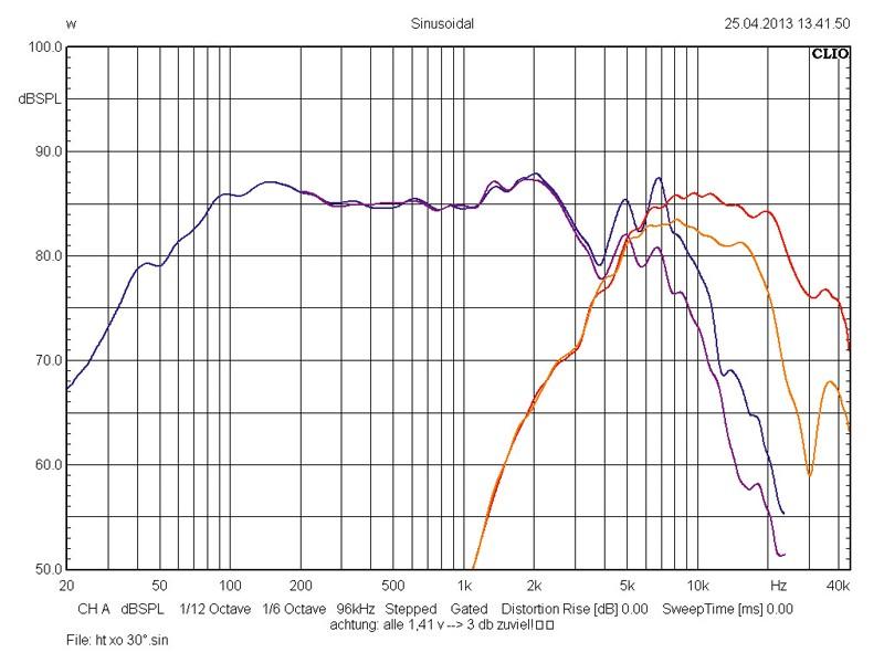 Car-HiFi-Lautsprecher 16cm Audio System HX 165 SQ im Test, Bild 3