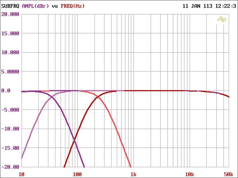 Car-HiFi Endstufe 4-Kanal Audio System M 75.4 im Test, Bild 5