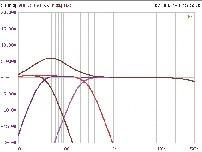 Car-HiFi Endstufe 4-Kanal Audio System MX60.4 im Test, Bild 5