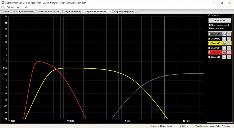 Car-HiFi Endstufe 4-Kanal Audio System R-110.4 DSP im Test, Bild 4