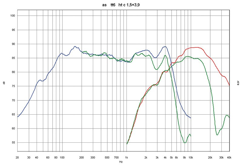 Car-HiFi-Lautsprecher 16cm Audio System X-ION 165 im Test, Bild 13