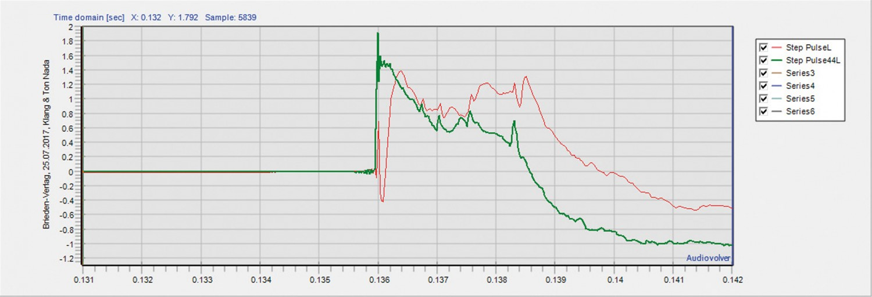 Musikserver Audiodata Plug-in Musikserver MS II im Test, Bild 3