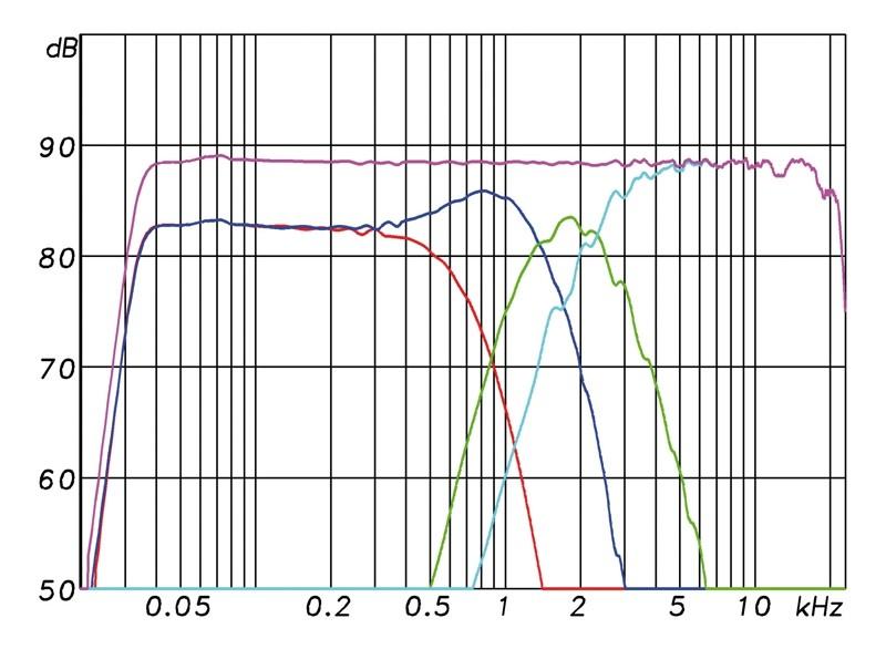 Lautsprecher Stereo Audiograde Ardora aktiv im Test, Bild 9