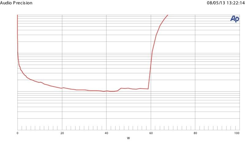 D/A-Wandler Audiolab Q-DAC, Audiolab MPWR im Test , Bild 4