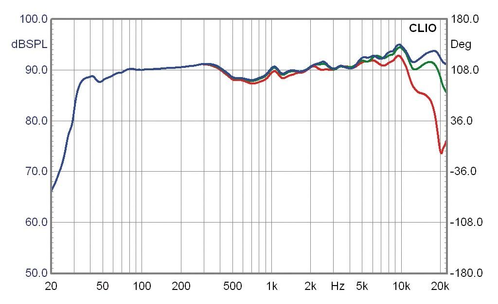 Lautsprecher Stereo Aurum Vulkan VII im Test, Bild 7