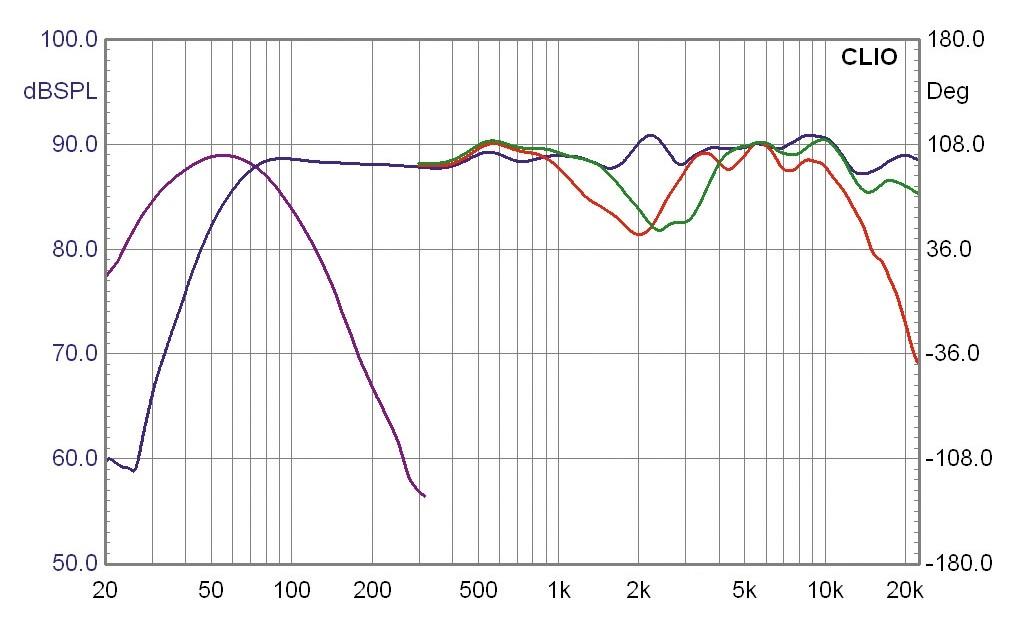 Lautsprecher Surround Aurum Vulkan/Montan 5.2 im Test, Bild 9