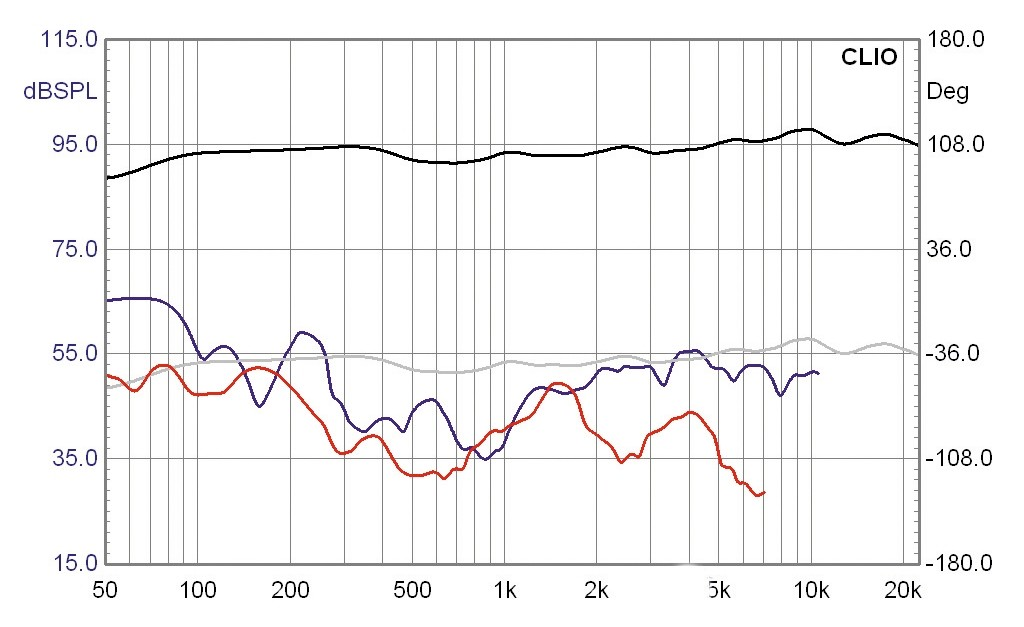 Lautsprecher Surround Aurum Vulkan/Montan 5.2 im Test, Bild 8
