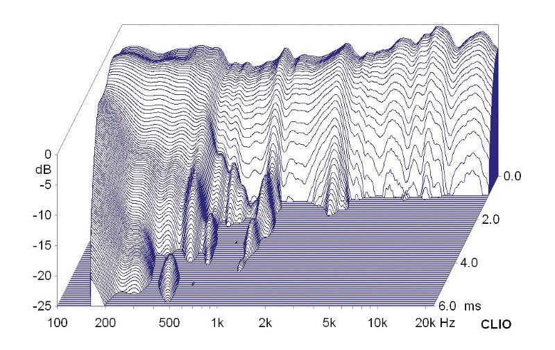 Lautsprecher Surround Aurum Vulkan/Montan 5.2 im Test, Bild 10
