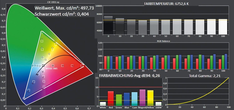 Beamer Acer V9800 im Test, Bild 5
