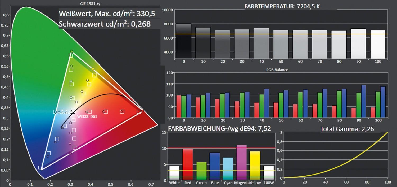 Beamer Acer V9800 im Test, Bild 6