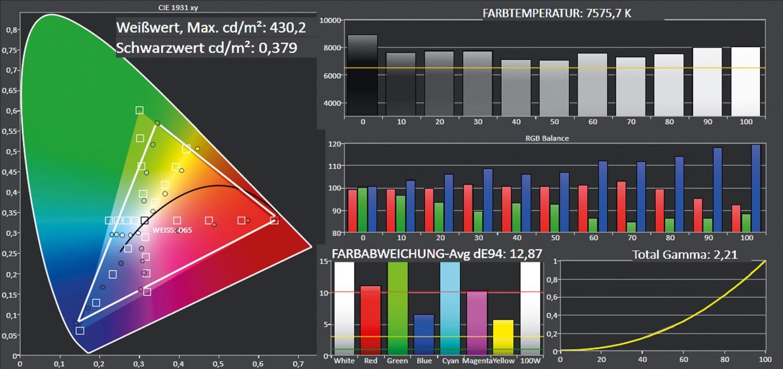 Beamer BenQ TH670 im Test, Bild 4