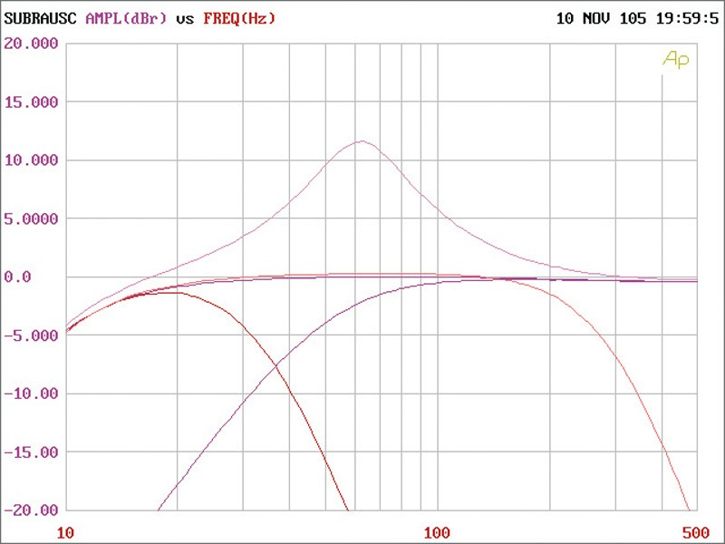 Car-HiFi Endstufe Mono Blaupunkt THA 1400 im Test, Bild 4