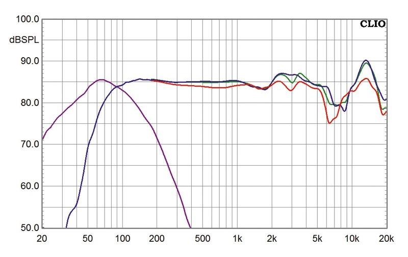 Lautsprecher Surround Boston Acoustics M-Serie im Test, Bild 4