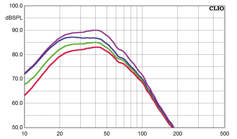 Lautsprecher Surround B&W Bowers & Wilkins 600er-Serie im Test, Bild 6