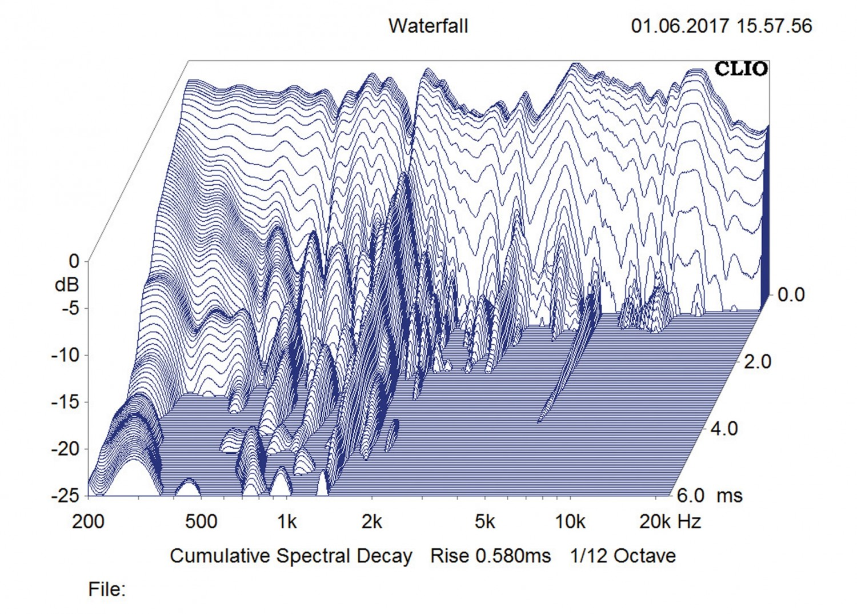 Lautsprecher Stereo B&W Bowers & Wilkins 686 S2, Rotel CD14, Rotel A10 im Test , Bild 7