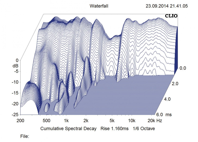 Lautsprecher Stereo B&W Bowers & Wilkins CM9 S2 im Test, Bild 6