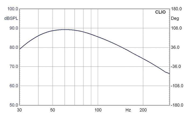 Subwoofer (Home) Canton ASF75SC im Test, Bild 2