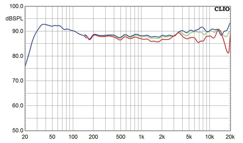 Lautsprecher Surround Canton Chrono RC-A Dolby Atmos im Test, Bild 6