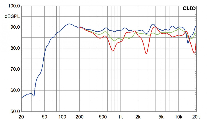 Lautsprecher Surround Canton Chrono RC-A Dolby Atmos im Test, Bild 7