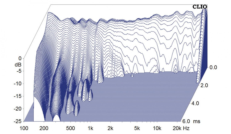 Lautsprecher Surround Canton Chrono RC-A Dolby Atmos im Test, Bild 8