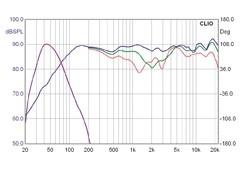 Lautsprecher Surround Canton GLE 490 - Serie im Test, Bild 7