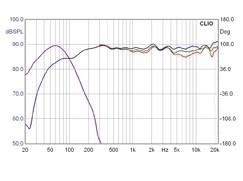 Lautsprecher Surround Canton Karat 711 im Test, Bild 6