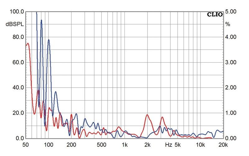 Lautsprecher Stereo Capriccio Continuo Admonitor Premiere im Test, Bild 7