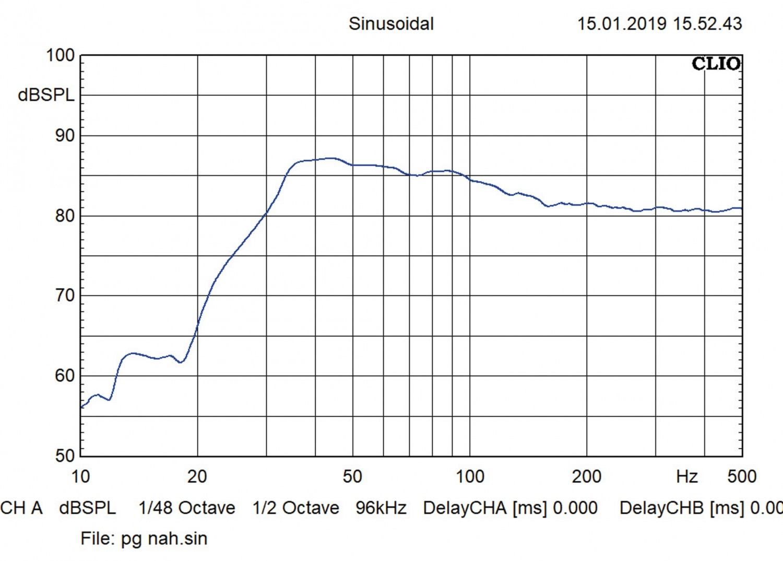 Car-Hifi Subwoofer Chassis CDT Audio QES-1200 im Test, Bild 3