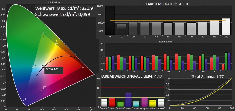 Fernseher Changhong UHD55B6000IS im Test, Bild 3