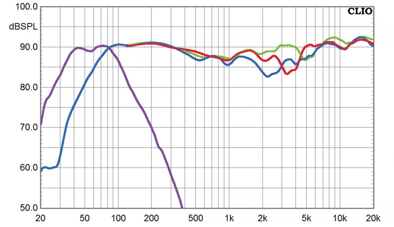 Lautsprecher Surround Dali Phantom S-Serie im Test, Bild 9