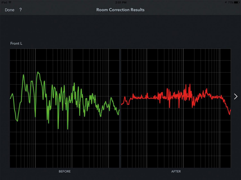 AV-Receiver Denon AVR-X2500H im Test, Bild 3