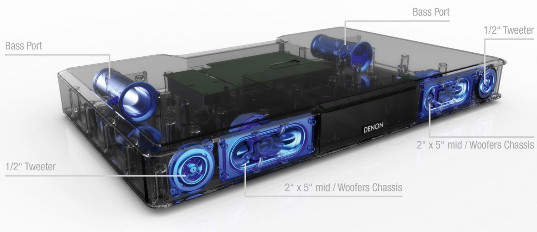 Soundbar Denon DHT-T100 im Test, Bild 3