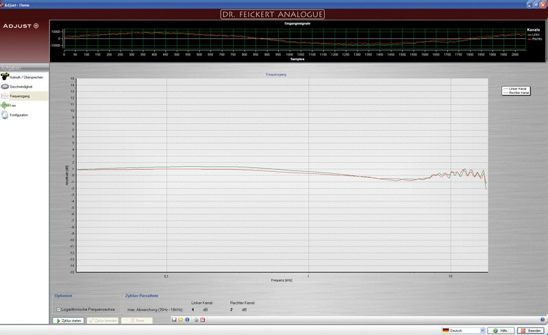 Tonabnehmer Denon DL103 im Test, Bild 10