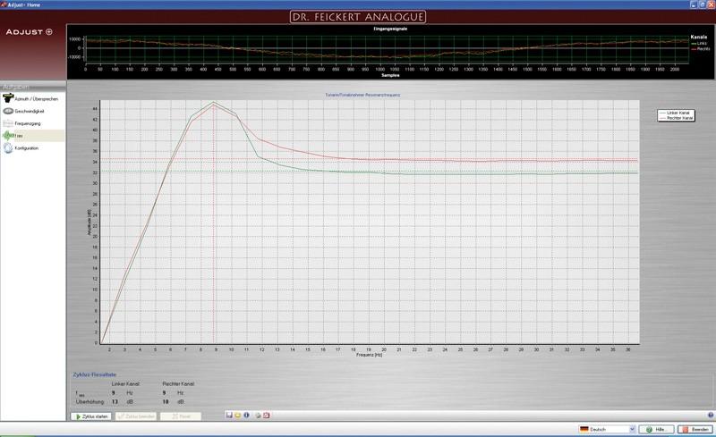 Tonabnehmer Denon DL103 im Test, Bild 12