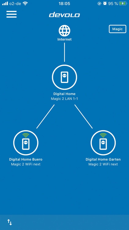 Zubehör Tablet und Smartphone Devolo Magic 2 WiFi next Multiroom Kit im Test, Bild 6